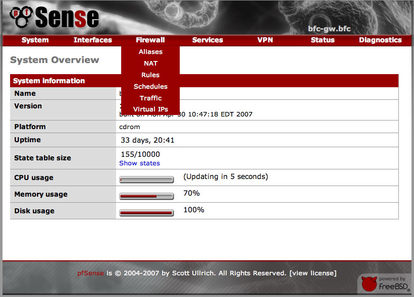 Pfsense Firewall And Router Os Linux Server Admin Tools