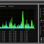 Monitorix Linux monitoring tool